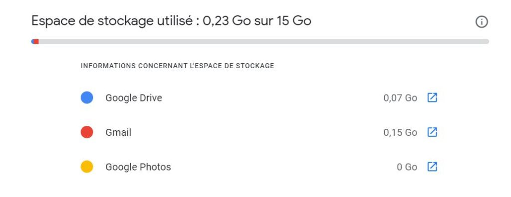 Partage espace stockage Google drive
