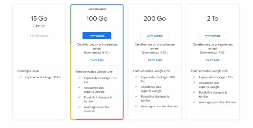 Prix Google Drive